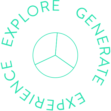 Explore, Generate, Thrive